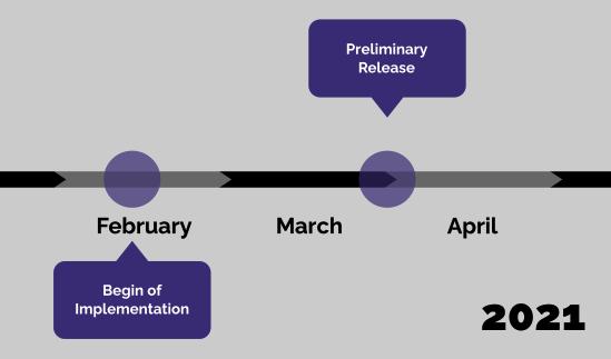 Release roadmap